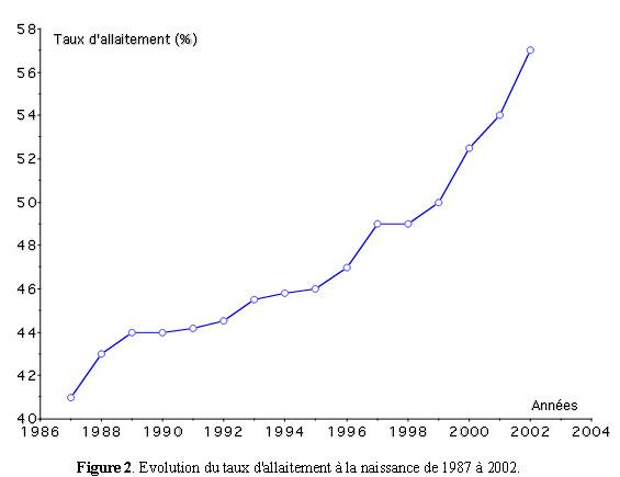 Antrop graph